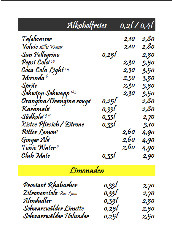 Getränkekarte | Cafe Emaille